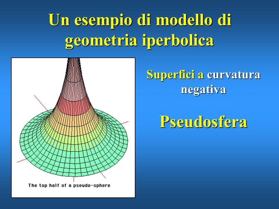 Modelli di geometria iperbolica