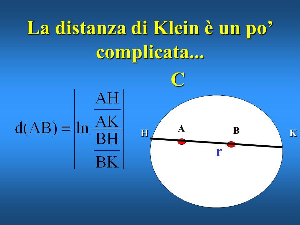 Distanza tra punti nel modello di Klein CA B r Consideriamo i punti A, B su r Qual è la loro distanza? La nozione usuale non va bene.