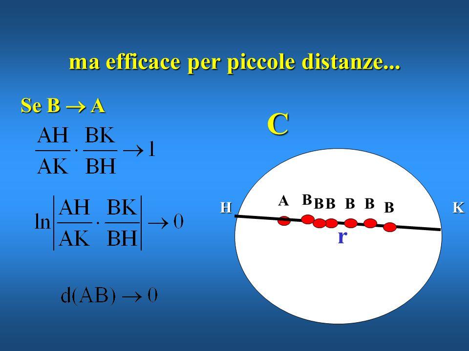 La distanza di Klein è un po complicata... CA B r HK