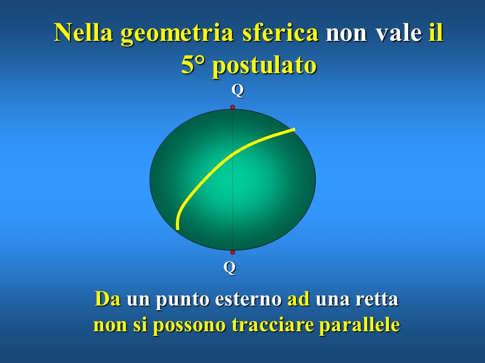 Relazioni tra rette nella geometria sferica Due rette si incontrano sempre in un punto Non esistono rette parallele r s