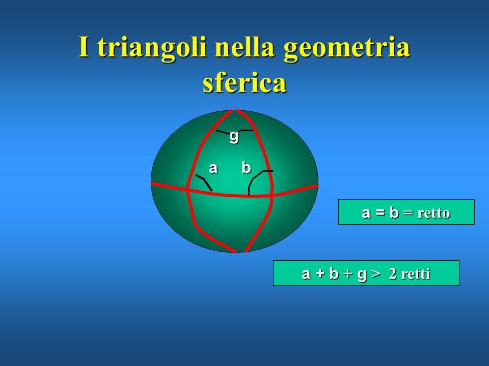 Nella geometria sferica non vale il 5° postulato Q Q Da un punto esterno ad una retta non si possono tracciare parallele