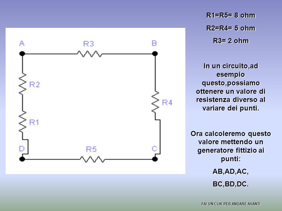 Per poter calcolare la resistenza vista da vari punti si deve semplificare il circuito facendo la serie e il parallelo FAI UN CLIK PER ANDARE AVANTI F