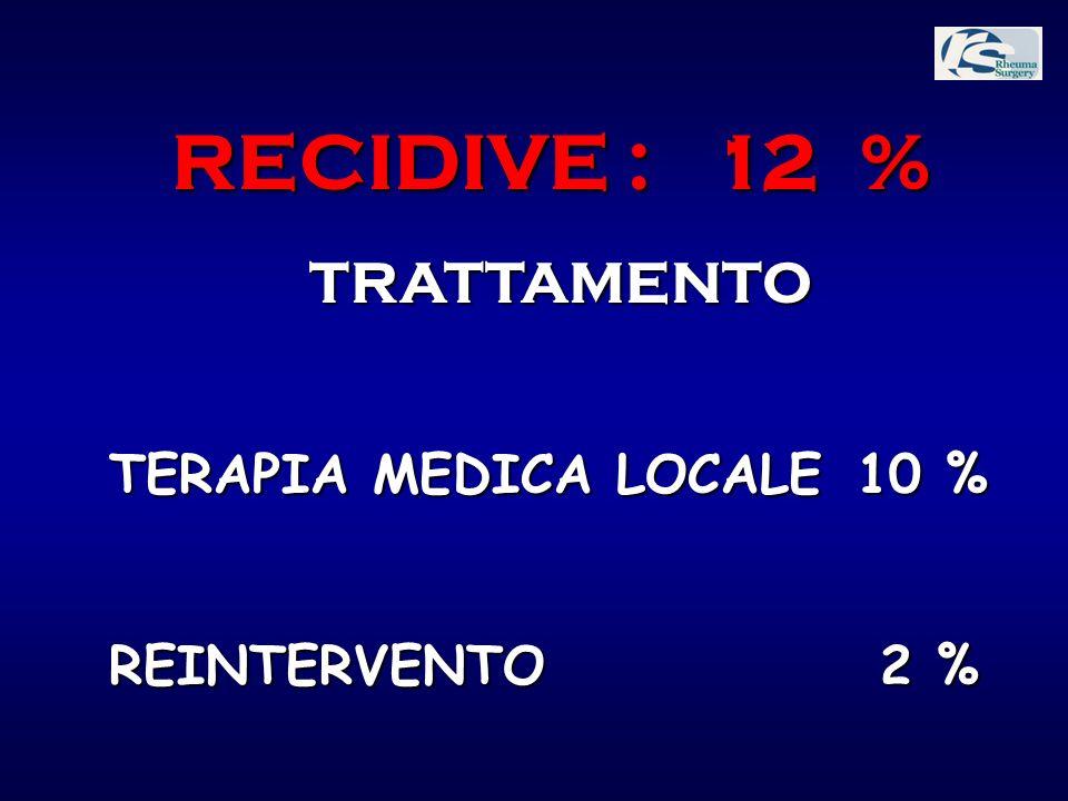 TERAPIA MEDICA LOCALE10 % REINTERVENTO 2 % TRATTAMENTO RECIDIVE : 12 %