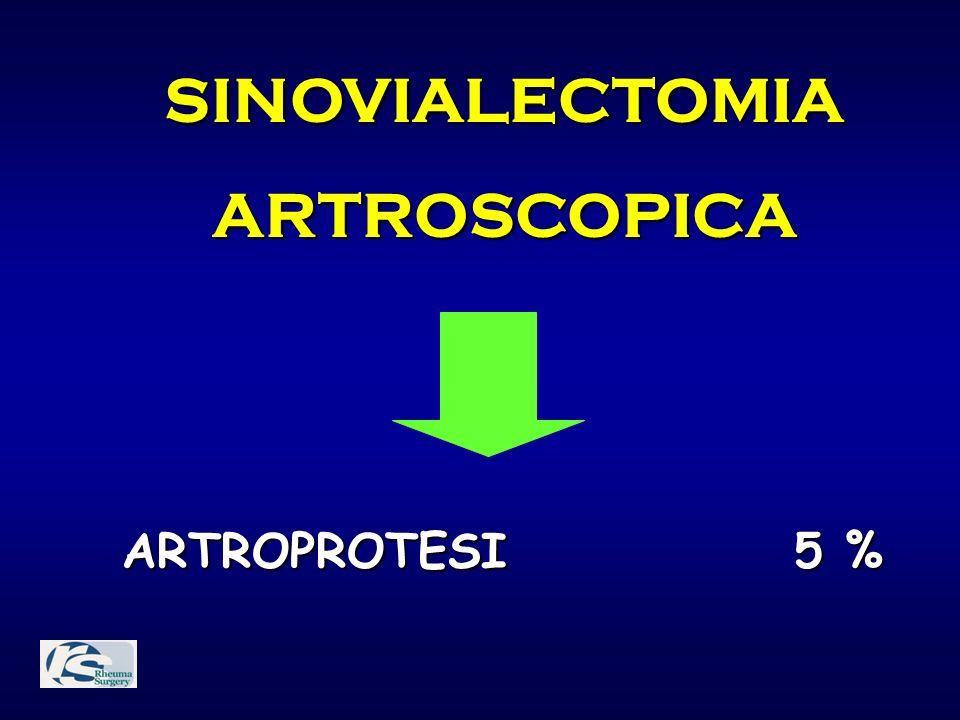 ARTROPROTESI5 % SINOVIALECTOMIAARTROSCOPICA