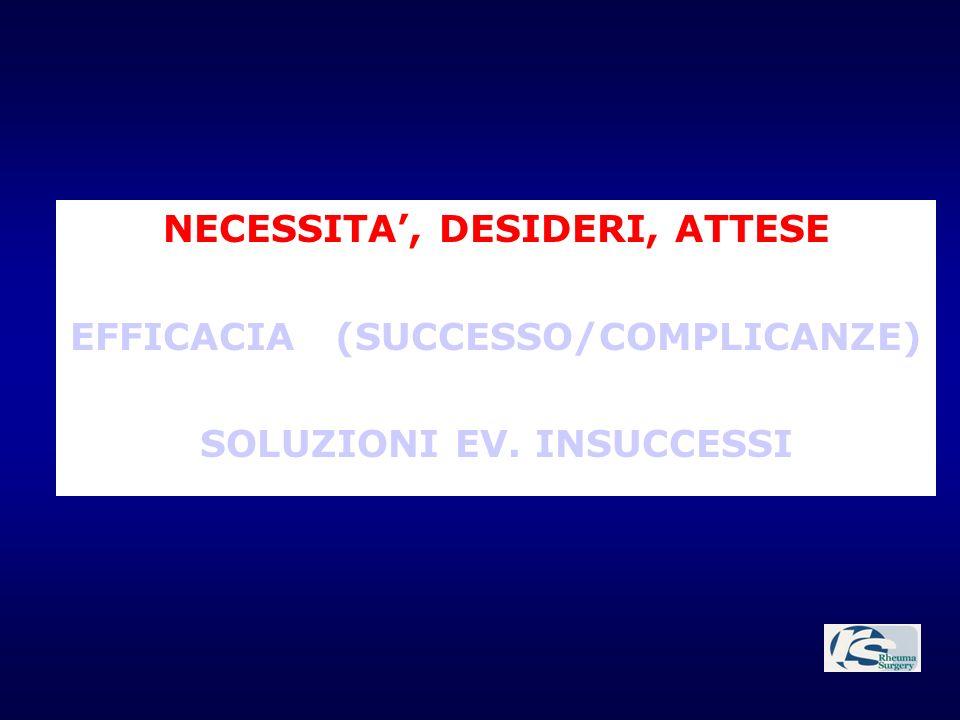 NECESSITA, DESIDERI, ATTESE EFFICACIA (SUCCESSO/COMPLICANZE) SOLUZIONI EV. INSUCCESSI