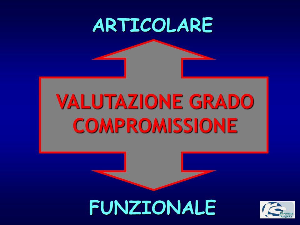 VALUTAZIONE GRADO COMPROMISSIONE ARTICOLARE FUNZIONALE