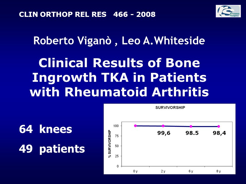 Roberto Viganò, Leo A.Whiteside CLIN ORTHOP REL RES 466 - 2008 64 knees 49 patients Clinical Results of Bone Ingrowth TKA in Patients with Rheumatoid