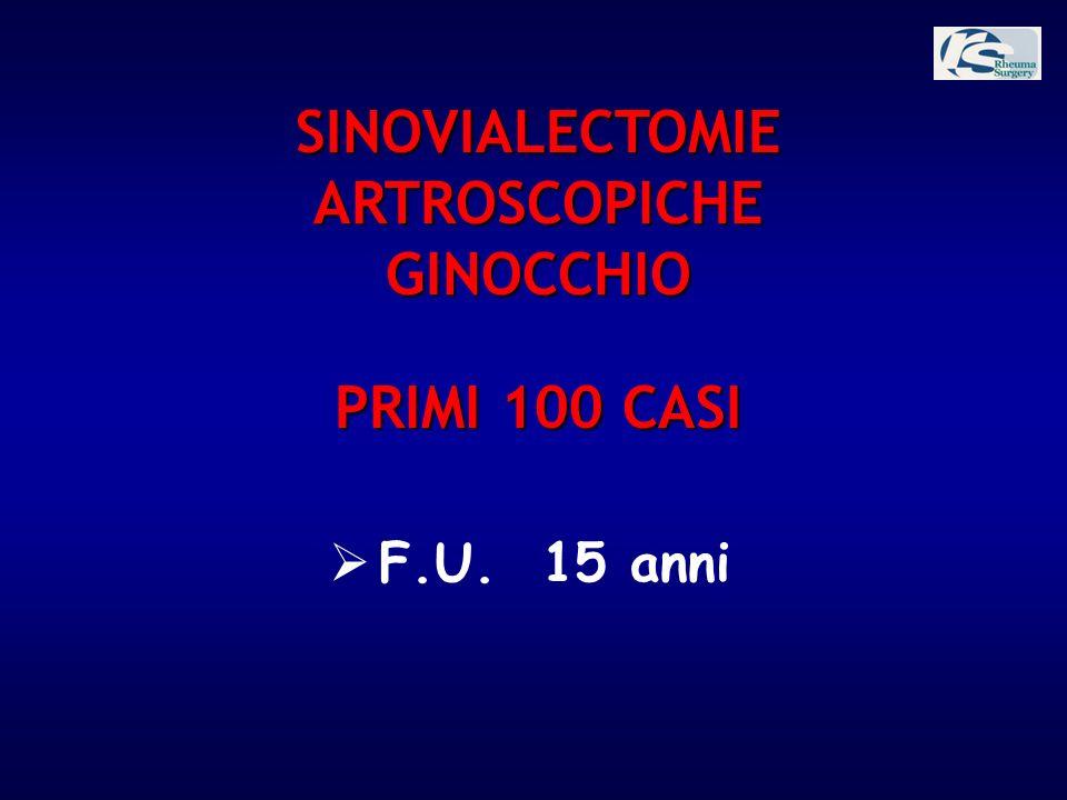PRIMI 100 CASI F.U. 15 anni SINOVIALECTOMIE ARTROSCOPICHE GINOCCHIO