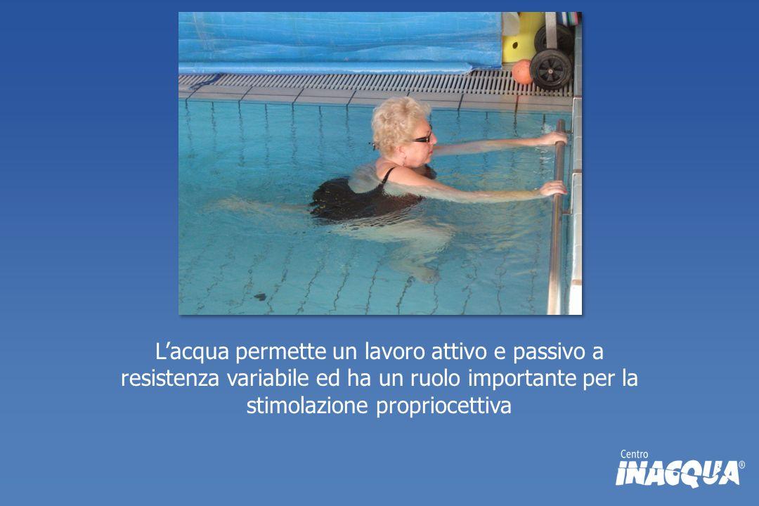 Lacqua permette un lavoro attivo e passivo a resistenza variabile ed ha un ruolo importante per la stimolazione propriocettiva