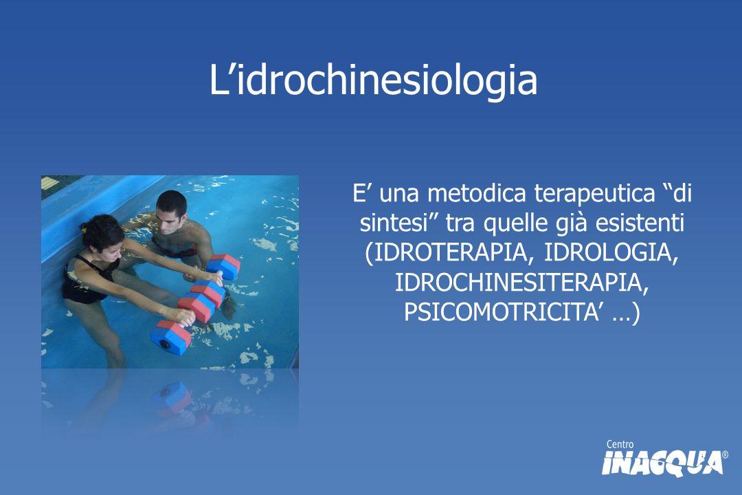 E una metodica terapeutica di sintesi tra quelle già esistenti (IDROTERAPIA, IDROLOGIA, IDROCHINESITERAPIA, PSICOMOTRICITA …) Lidrochinesiologia