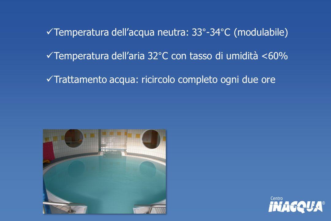Temperatura dellacqua neutra: 33°-34°C (modulabile) Temperatura dellaria 32°C con tasso di umidità <60% Trattamento acqua: ricircolo completo ogni due