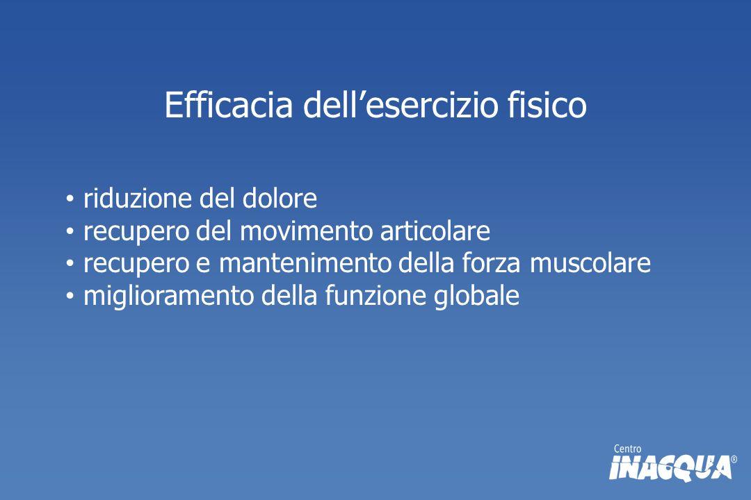 Efficacia dellesercizio fisico riduzione del dolore recupero del movimento articolare recupero e mantenimento della forza muscolare miglioramento dell