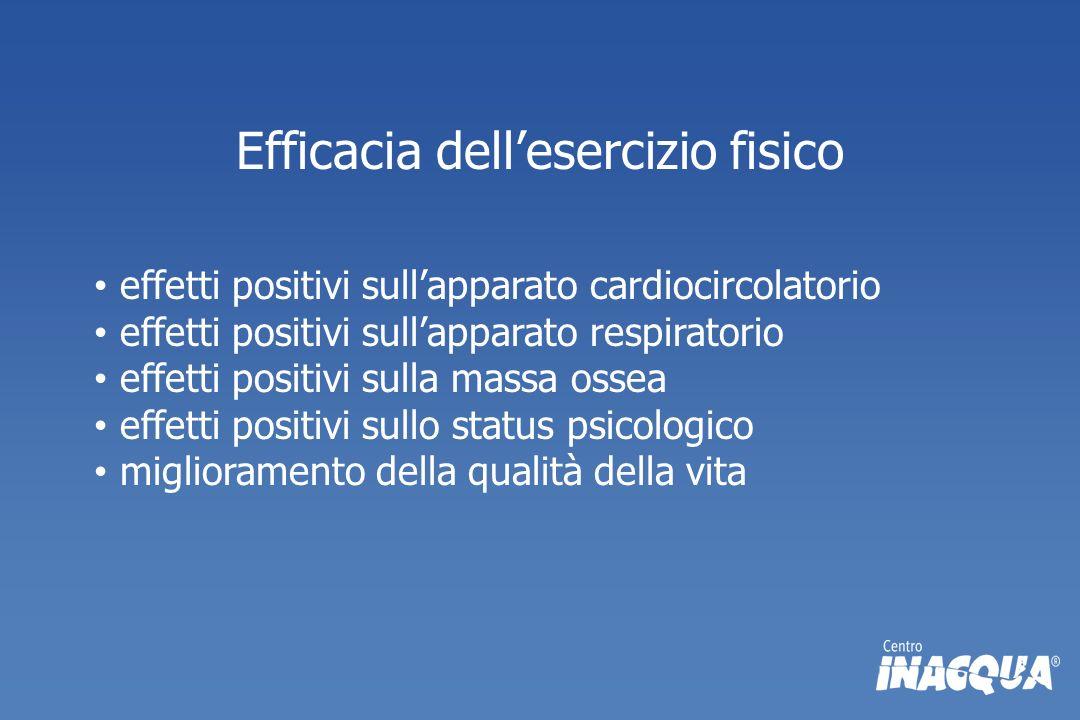 Efficacia dellesercizio fisico effetti positivi sullapparato cardiocircolatorio effetti positivi sullapparato respiratorio effetti positivi sulla mass