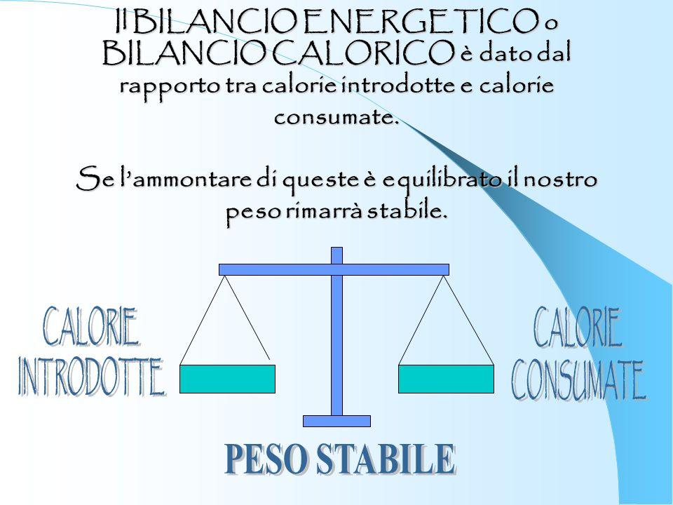 Il BILANCIO ENERGETICO o BILANCIO CALORICO è dato dal rapporto tra calorie introdotte e calorie consumate. Se lammontare di queste è equilibrato il no