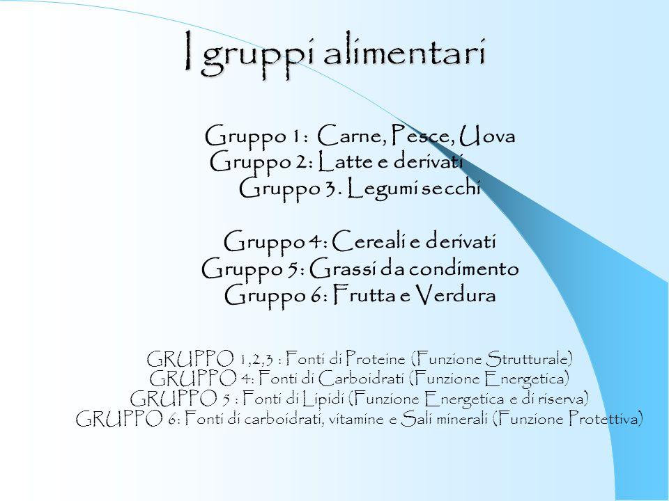 I gruppi alimentari Gruppo 1: Carne, Pesce, Uova Gruppo 2: Latte e derivati Gruppo 3. Legumi secchi Gruppo 4: Cereali e derivati Gruppo 5: Grassi da c
