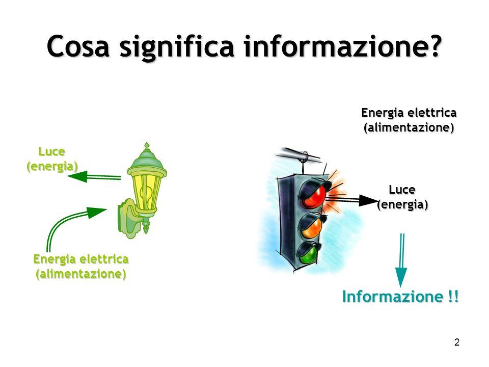 2 Cosa significa informazione.
