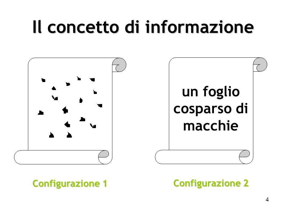 4 Il concetto di informazione Configurazione 1 Configurazione 2 un foglio cosparso di macchie