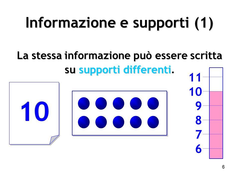 6 Informazione e supporti (1) La stessa informazione può essere scritta susupporti differenti La stessa informazione può essere scritta su supporti differenti.