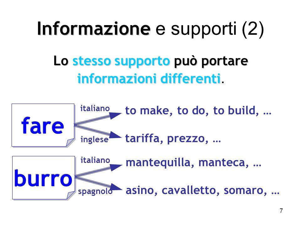 7 Informazione Informazione e supporti (2) Lostesso supportopuò portare informazioni differenti Lo stesso supporto può portare informazioni differenti.