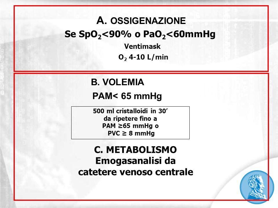 A. OSSIGENAZIONE B. VOLEMIA PAM< 65 mmHg Se SpO 2 <90% o PaO 2 <60mmHg Ventimask O 2 4-10 L/min 500 ml cristalloidi in 30 da ripetere fino a PAM 65 mm