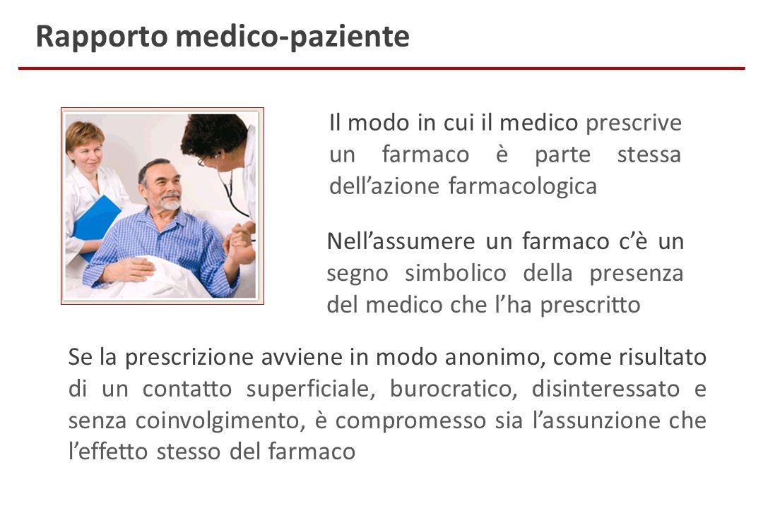 Il modo in cui il medico prescrive un farmaco è parte stessa dellazione farmacologica Nellassumere un farmaco cè un segno simbolico della presenza del