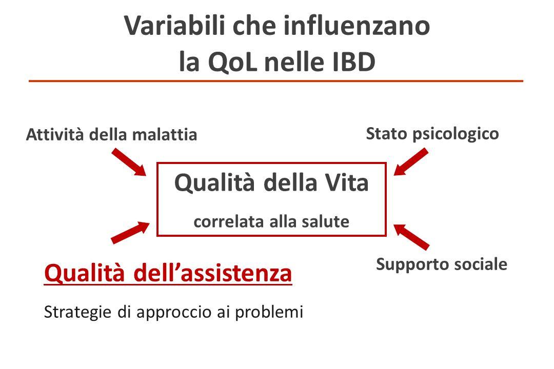 Qualità della Vita correlata alla salute Variabili che influenzano la QoL nelle IBD Attività della malattia Stato psicologico Qualità dellassistenza S