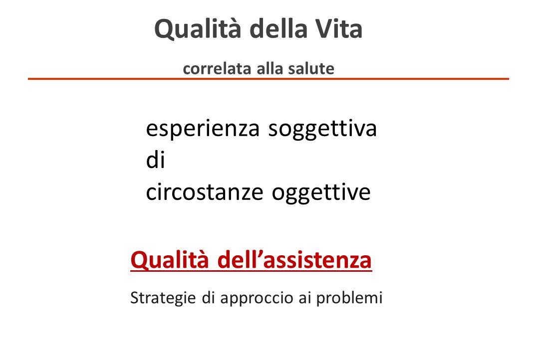 Qualità della Vita correlata alla salute Qualità dellassistenza Strategie di approccio ai problemi esperienza soggettiva di circostanze oggettive