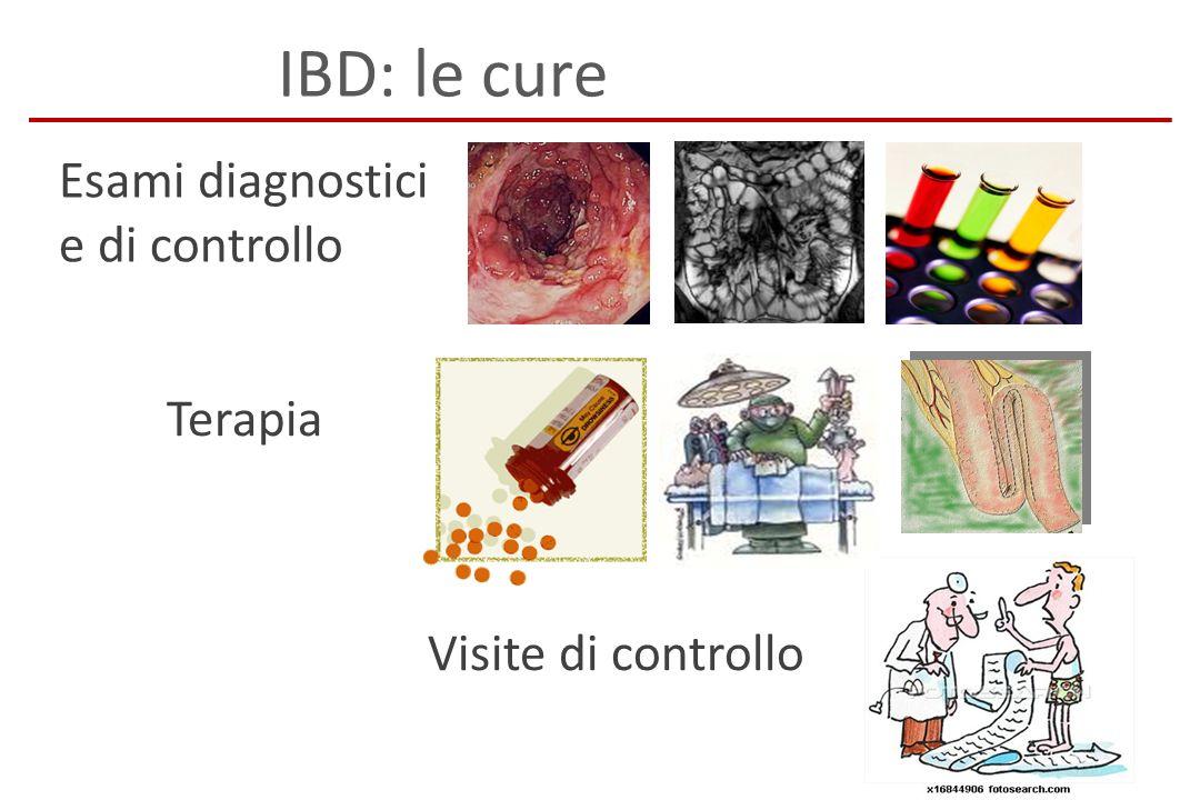 IBD: le cure Terapia Visite di controllo Esami diagnostici e di controllo