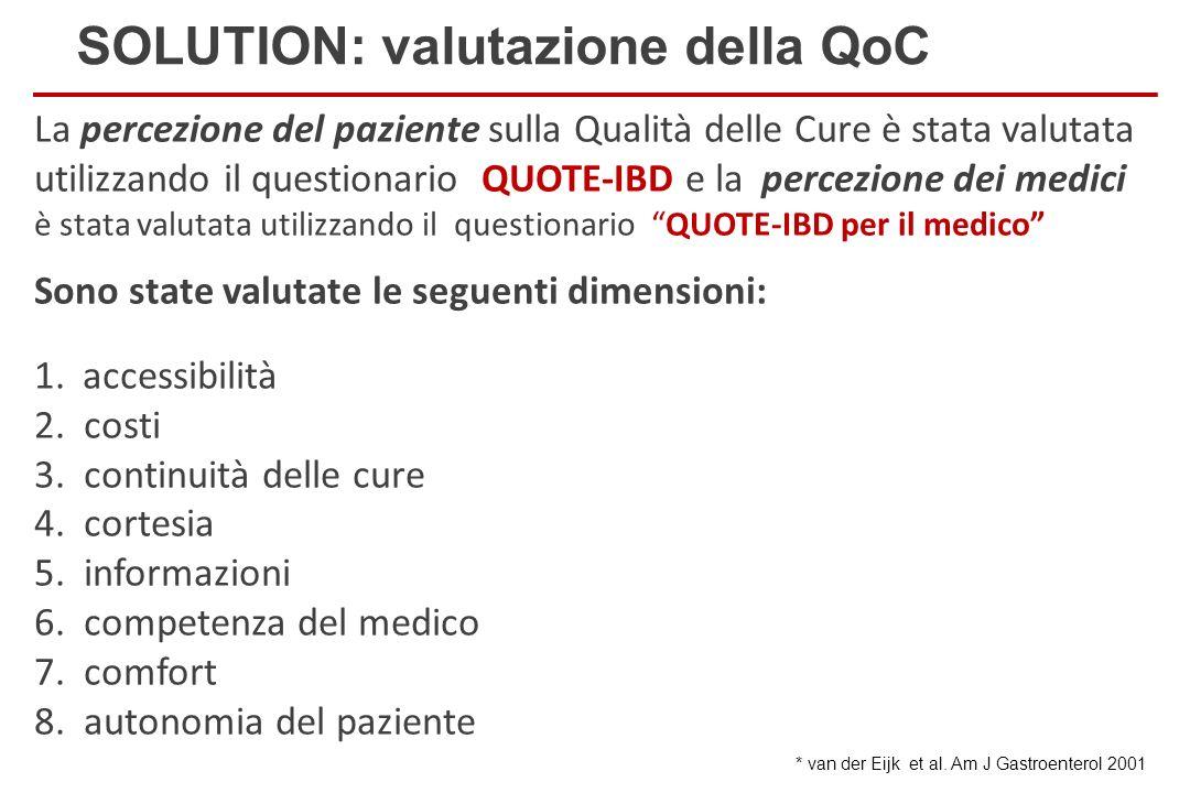 La percezione del paziente sulla Qualità delle Cure è stata valutata utilizzando il questionario QUOTE-IBD e la percezione dei medici è stata valutata
