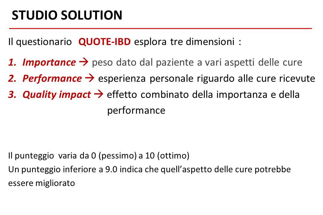 Il questionario QUOTE-IBD esplora tre dimensioni : 1.Importance peso dato dal paziente a vari aspetti delle cure 2.Performance esperienza personale ri