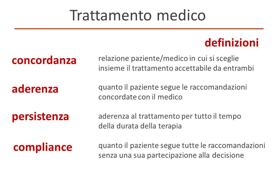 definizioni quanto il paziente segue le raccomandazioni concordate con il medico relazione paziente/medico in cui si sceglie insieme il trattamento ac