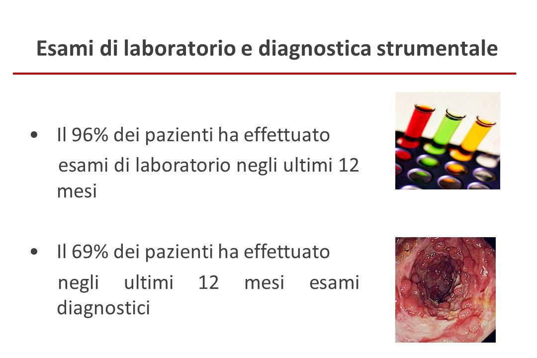 Esami di laboratorio e diagnostica strumentale Il 96% dei pazienti ha effettuato esami di laboratorio negli ultimi 12 mesi Il 69% dei pazienti ha effe