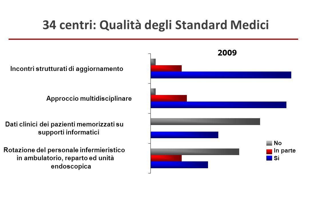 34 centri: Qualità degli Standard Medici Rotazione del personale infermieristico in ambulatorio, reparto ed unità endoscopica Dati clinici dei pazient