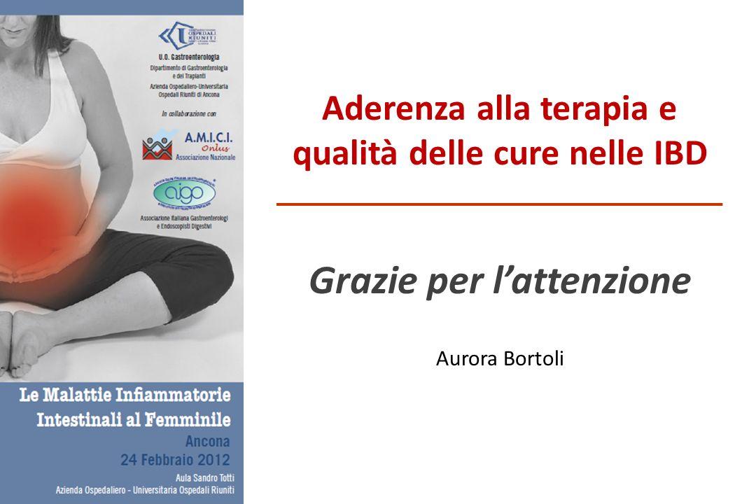 Aderenza alla terapia e qualità delle cure nelle IBD Grazie per lattenzione Aurora Bortoli