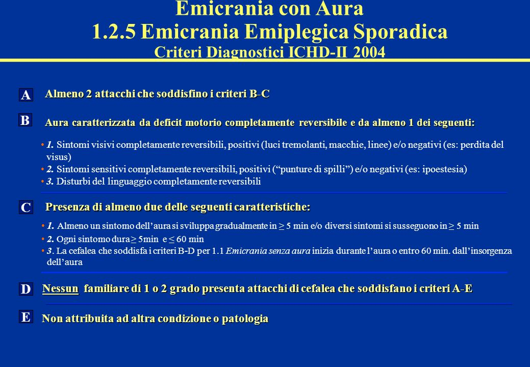 Almeno 2 attacchi che soddisfino i criteri B-C A Aura caratterizzata da deficit motorio completamente reversibile e da almeno 1 dei seguenti: B 1. Sin