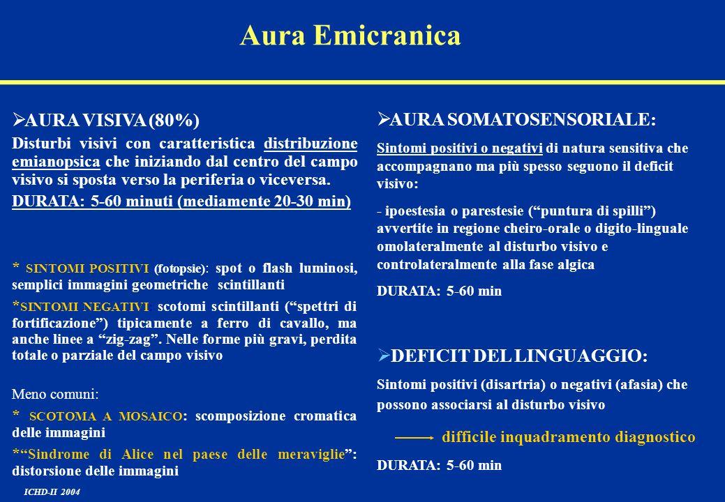 Aura Emicranica AURA VISIVA (80%) Disturbi visivi con caratteristica distribuzione emianopsica che iniziando dal centro del campo visivo si sposta ver