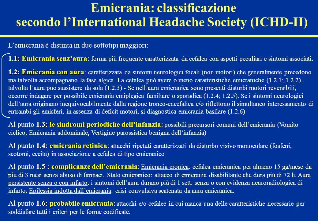 Emicrania: classificazione secondo lInternational Headache Society (ICHD-II) Lemicrania è distinta in due sottotipi maggiori: 1.1: Emicrania senzaura