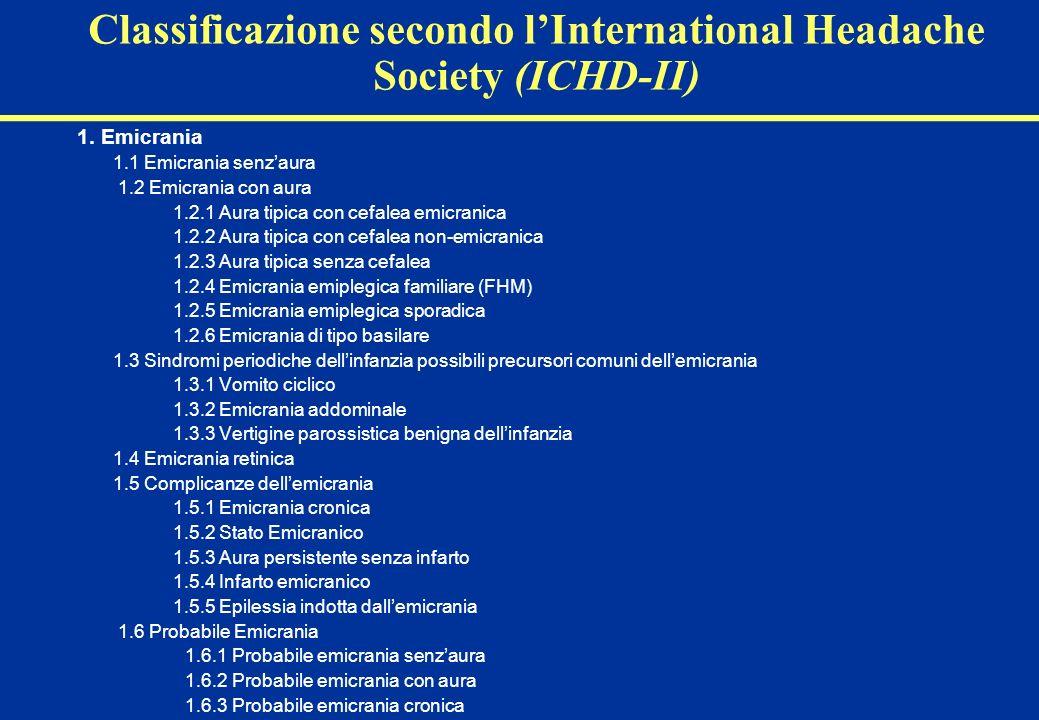 1.1 Emicrania senzAura Criteri Diagnostici ICHD-II 2004 Almeno 5 attacchi che soddisfino i criteri B-D A Attacchi di cefalea della durata di 4-72 ore, non trattati o trattati senza beneficio B 1.