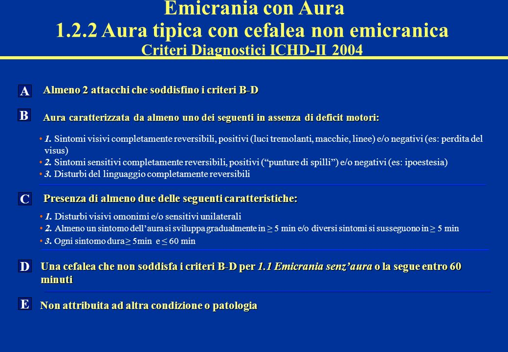 Almeno 2 attacchi che soddisfino i criteri B-D A Aura caratterizzata da almeno uno dei seguenti in assenza di deficit motori: B 1.
