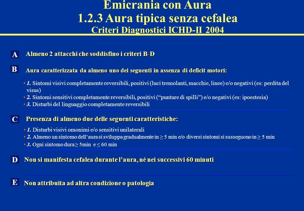Almeno 2 attacchi che soddisfino i criteri B-D A Aura caratterizzata da almeno uno dei seguenti in assenza di deficit motori: B 1. Sintomi visivi comp
