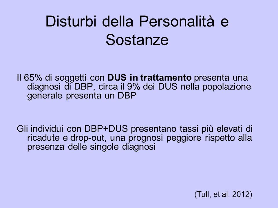 Il 65% di soggetti con DUS in trattamento presenta una diagnosi di DBP, circa il 9% dei DUS nella popolazione generale presenta un DBP Gli individui c