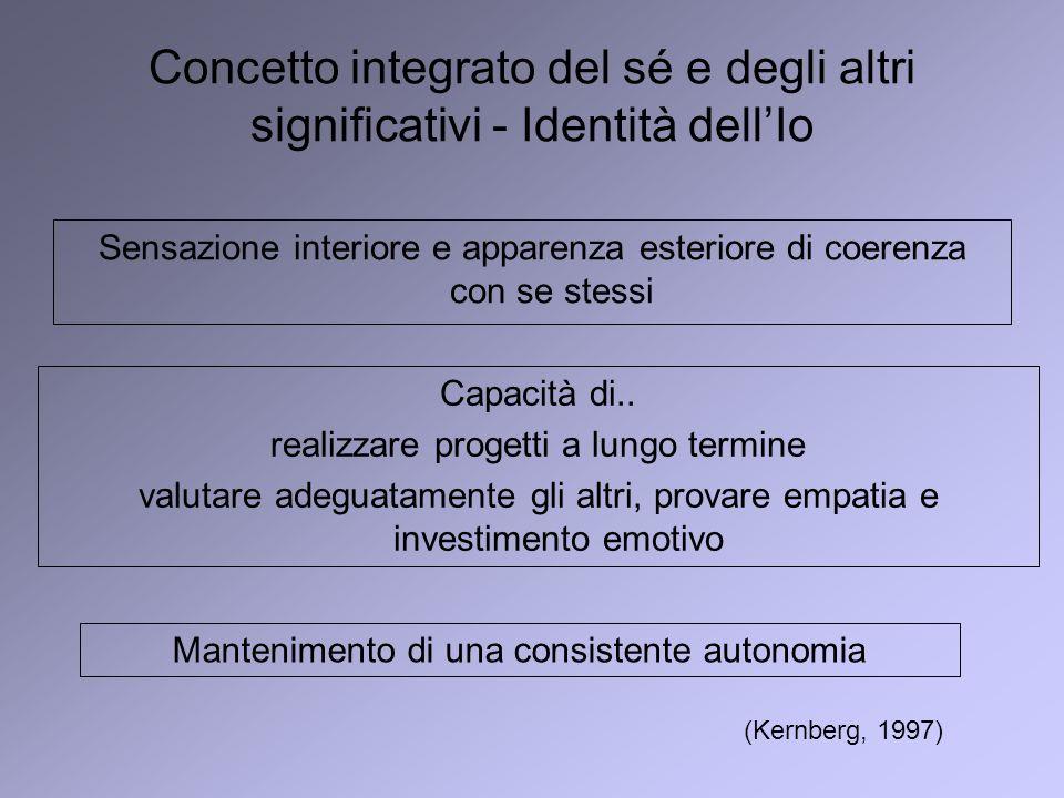 Concetto integrato del sé e degli altri significativi - Identità dellIo Sensazione interiore e apparenza esteriore di coerenza con se stessi Capacità