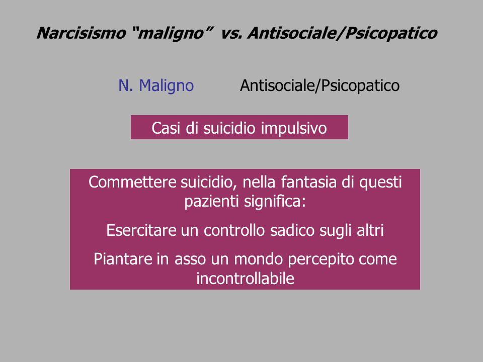 Narcisismo maligno vs. Antisociale/Psicopatico N. MalignoAntisociale/Psicopatico Casi di suicidio impulsivo Commettere suicidio, nella fantasia di que