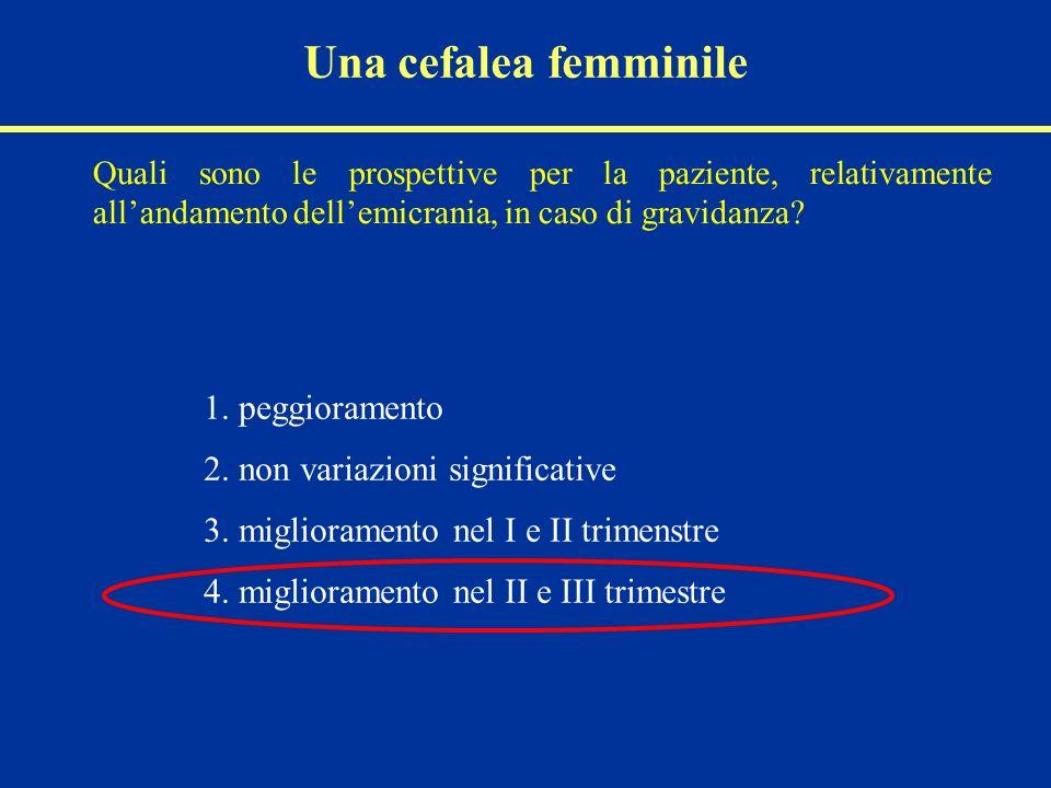 Una cefalea femminile Quali sono le prospettive per la paziente, relativamente allandamento dellemicrania, in caso di gravidanza? 1. peggioramento 2.