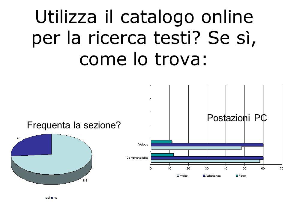 Utilizza il catalogo online per la ricerca testi. Se s ì, come lo trova: Frequenta la sezione.