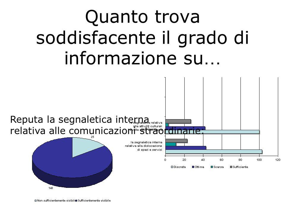 Quanto trova soddisfacente il grado di informazione su … Reputa la segnaletica interna relativa alle comunicazioni straordinarie: