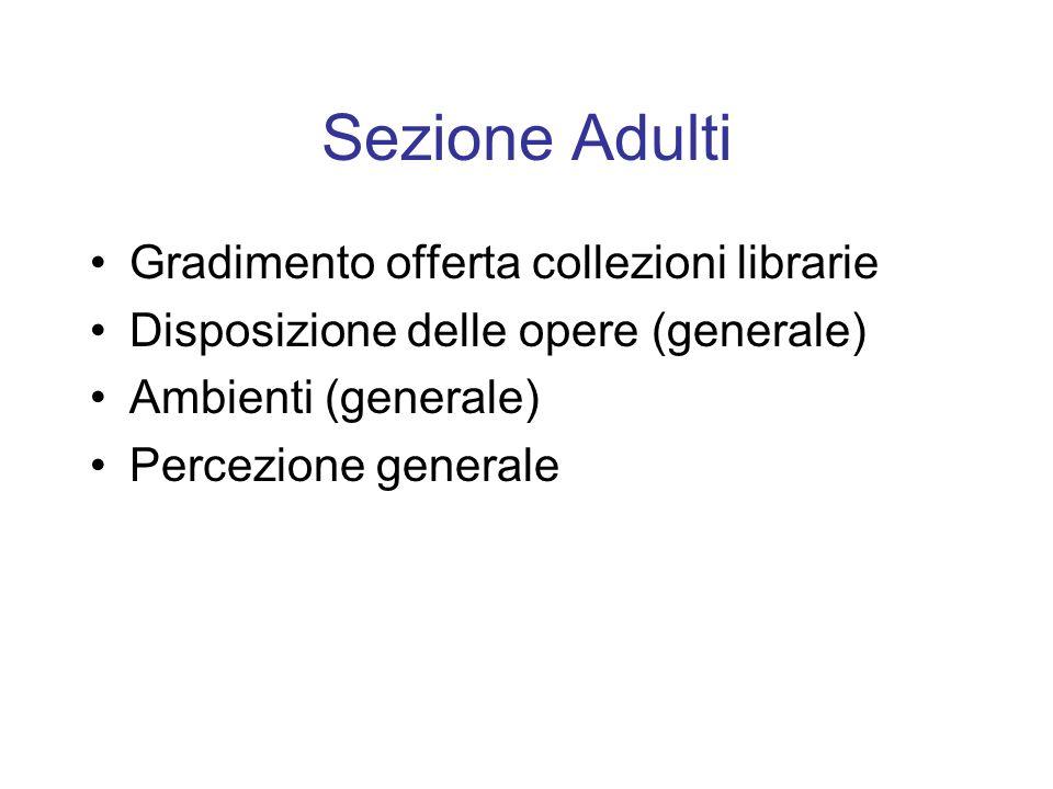 Sezione Adulti Gradimento offerta collezioni librarie Disposizione delle opere (generale) Ambienti (generale) Percezione generale