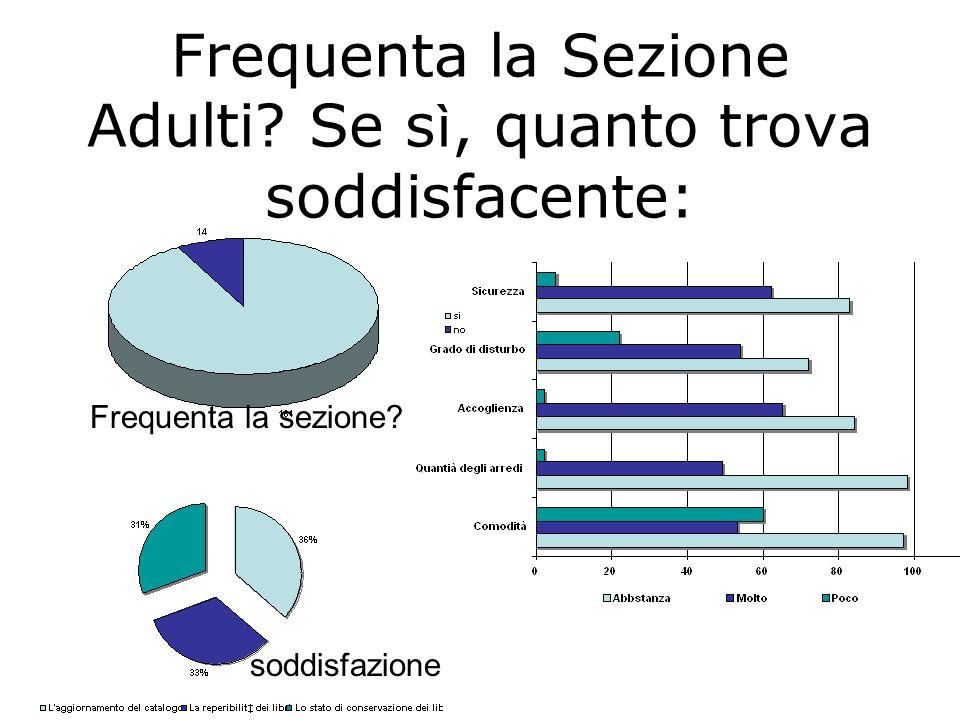 Frequenta la Sezione Adulti? Se s ì, quanto trova soddisfacente: soddisfazione Frequenta la sezione?