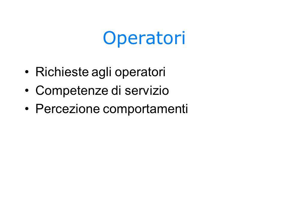 Operatori Richieste agli operatori Competenze di servizio Percezione comportamenti