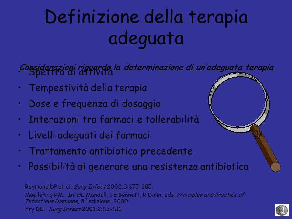 Considerazioni riguardo la determinazione di unadeguata terapia Raymond DP et al. Surg Infect 2002;3:375-385. Moellering RM. In: GL Mandell, JE Bennet